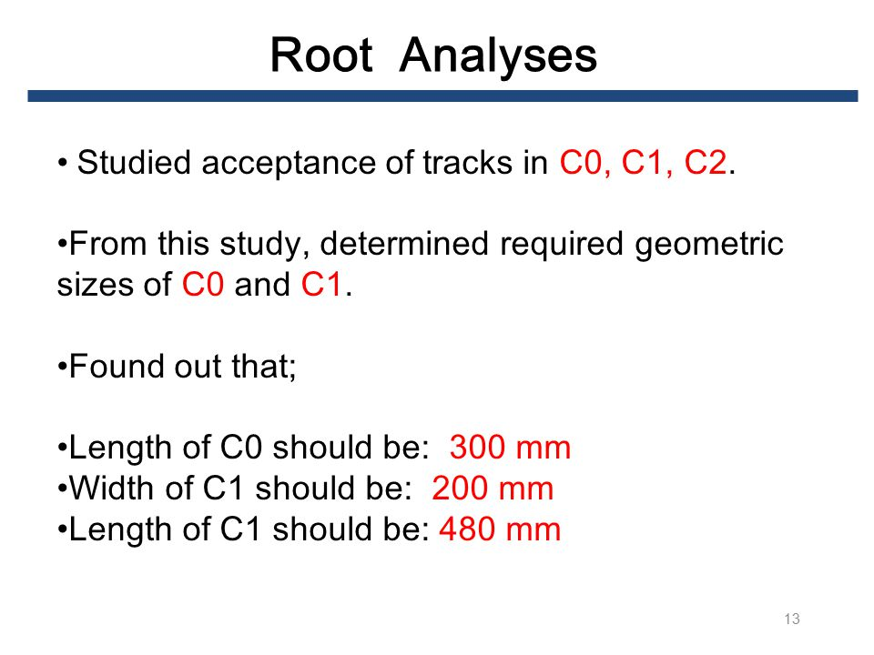 Root Analyses Studied acceptance of tracks in C0, C1, C2.