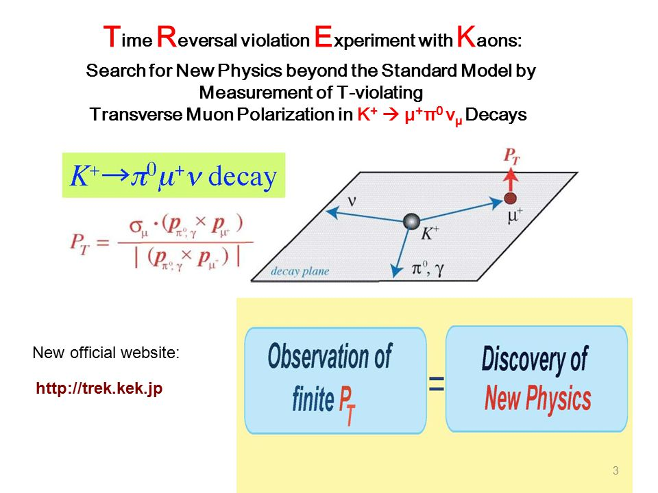 T ime R eversal violation E xperiment with K aons: Search for New Physics beyond the Standard Model by Measurement of T-violating Transverse Muon Polarization in K +  μ + π 0 ν μ Decays New official website: http://trek.kek.jp 3