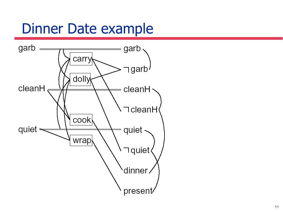 11 Dinner Date example