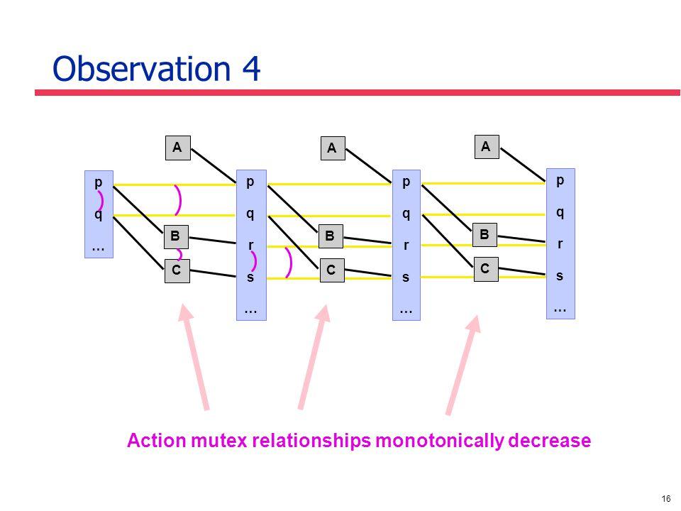 16 Observation 4 Action mutex relationships monotonically decrease pq…pq… B pqrs…pqrs… pqrs…pqrs… A C B C A pqrs…pqrs… B C A