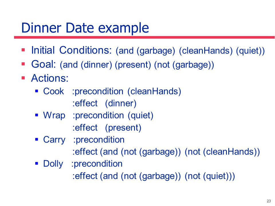 23 Dinner Date example  Initial Conditions: (and (garbage) (cleanHands) (quiet))  Goal: (and (dinner) (present) (not (garbage))  Actions:  Cook :precondition (cleanHands) :effect (dinner)  Wrap :precondition (quiet) :effect (present)  Carry :precondition :effect (and (not (garbage)) (not (cleanHands))  Dolly :precondition :effect (and (not (garbage)) (not (quiet)))