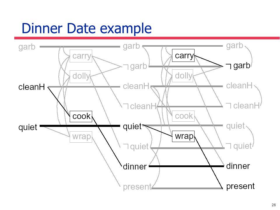 26 Dinner Date example