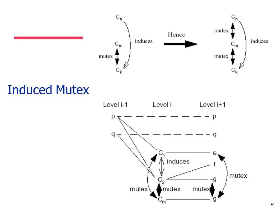 41 Induced Mutex