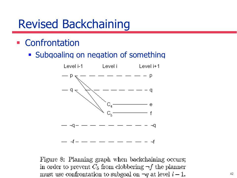 42 Revised Backchaining  Confrontation  Subgoaling on negation of something