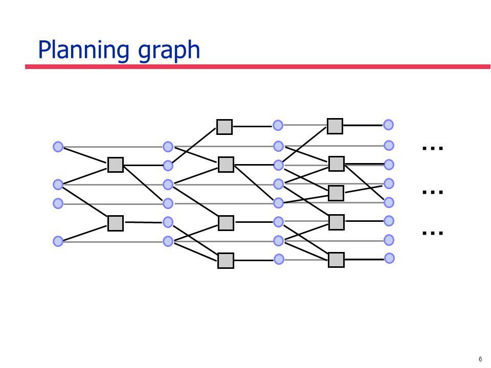 6 Planning graph … … …