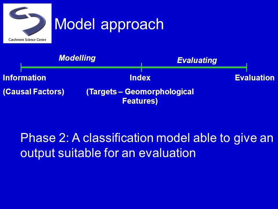 Model approach Phase 2: A classification model able to give an output suitable for an evaluation Modelling Evaluating Information (Causal Factors) EvaluationIndex (Targets – Geomorphological Features)