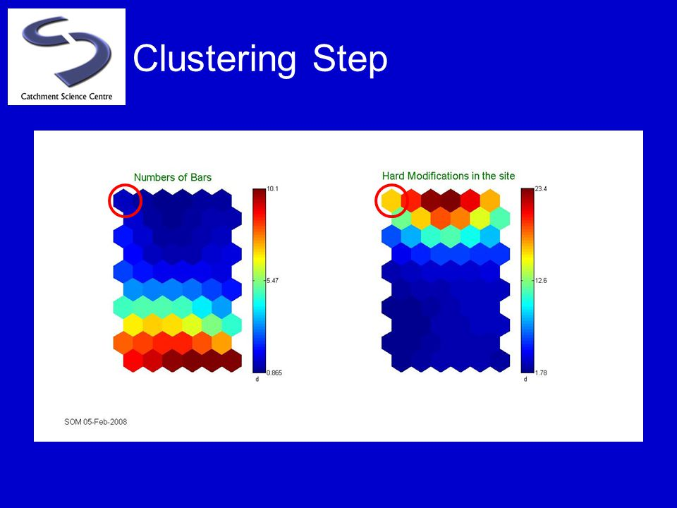 Clustering Step