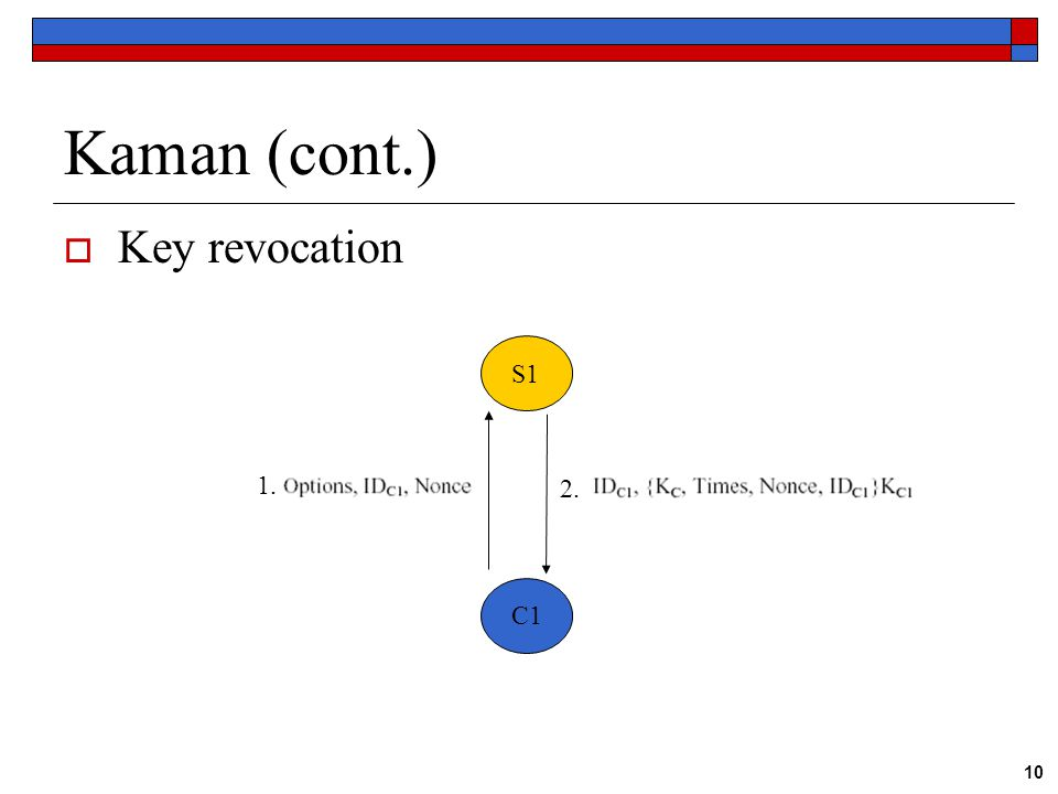 10 Kaman (cont.)  Key revocation S1 C1 1. 2.