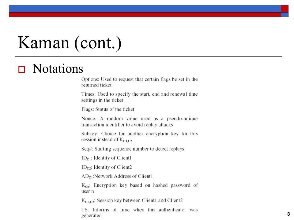 8 Kaman (cont.)  Notations