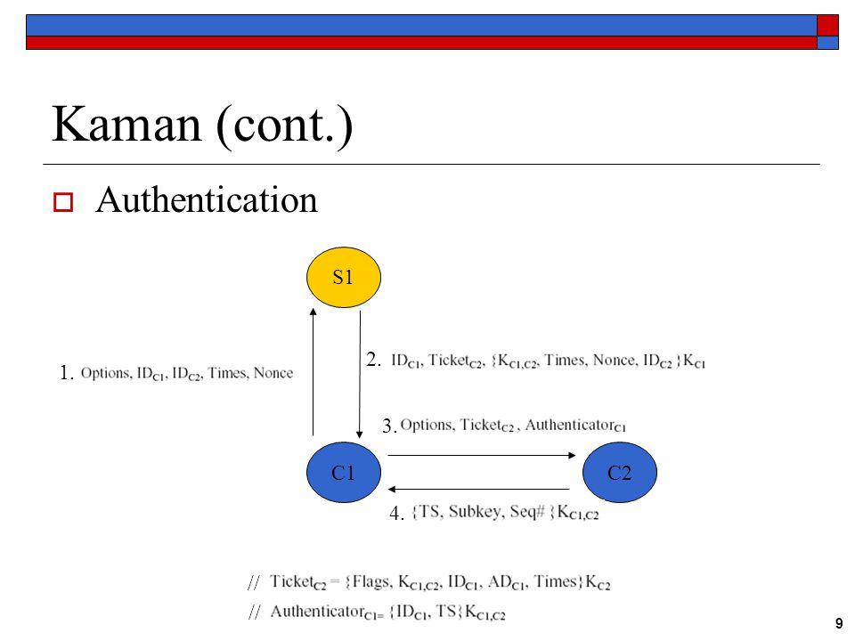 9 Kaman (cont.)  Authentication S1 C1C2 2. 3. 4. 1. //