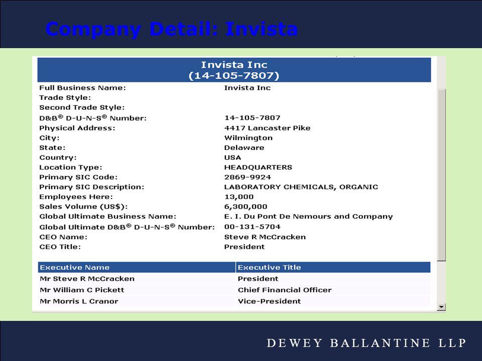 D E W E Y B A L L A N T I N E L L P Company Detail: Invista