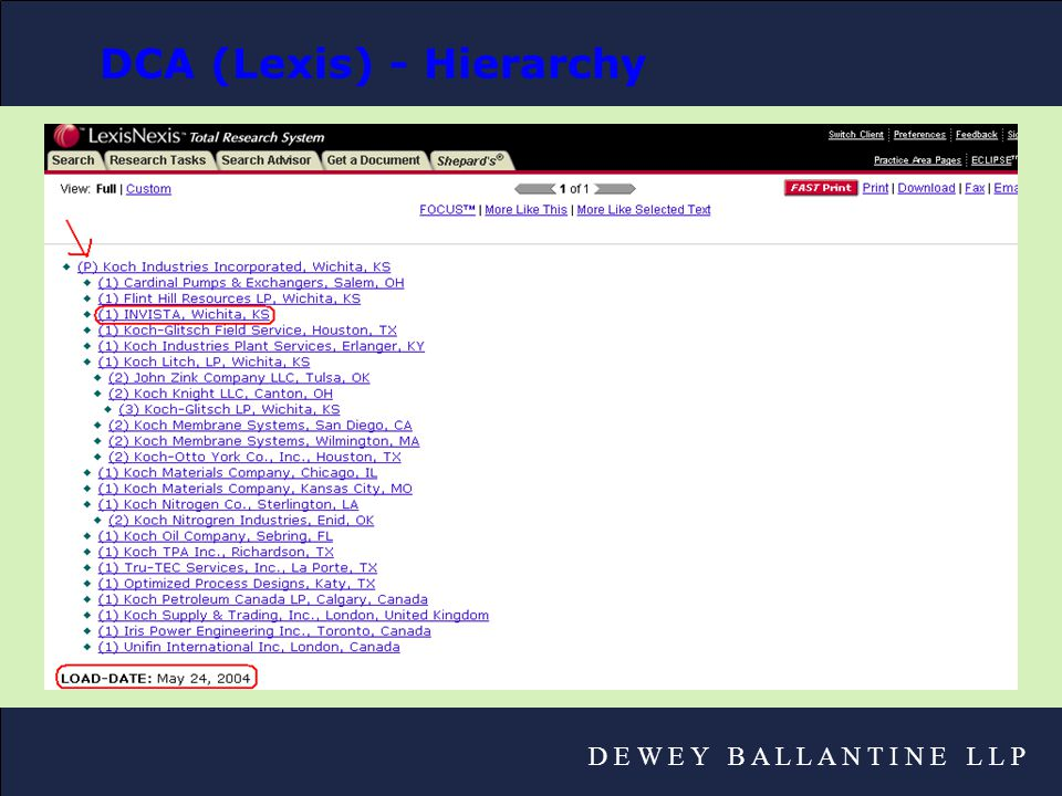 D E W E Y B A L L A N T I N E L L P DCA (Lexis) - Hierarchy