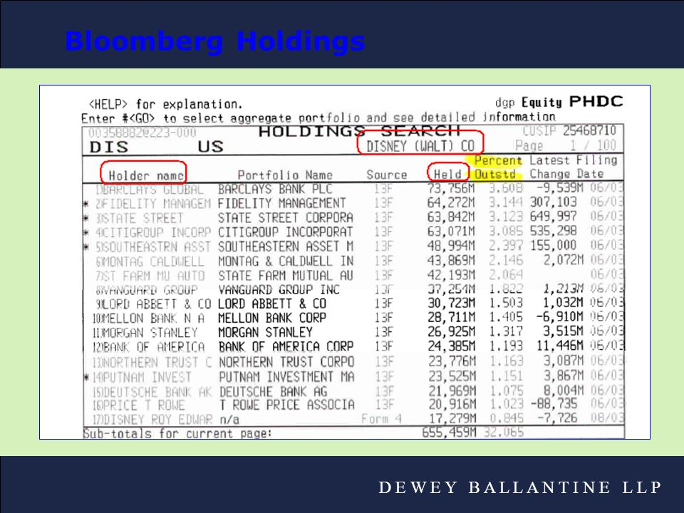 D E W E Y B A L L A N T I N E L L P Bloomberg Holdings