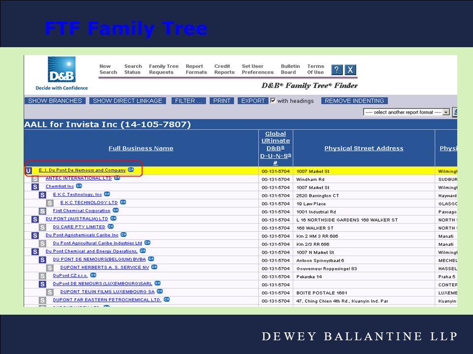 D E W E Y B A L L A N T I N E L L P FTF Family Tree