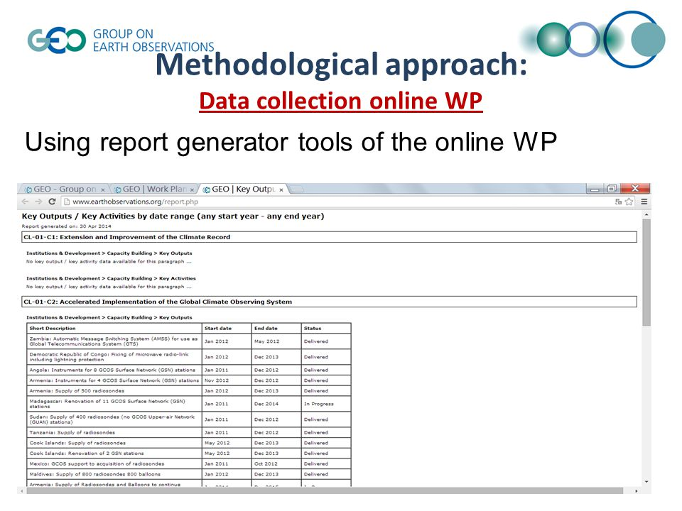 Methodological approach: Data collection framework Framework Report on CB activities Report date: project title: Contributors : related GEO Tasks : reporte d CB activityaim of CB activitymean skills of the taget people Number of peoplearearelated SBAs DC participatio n level Budget (K.