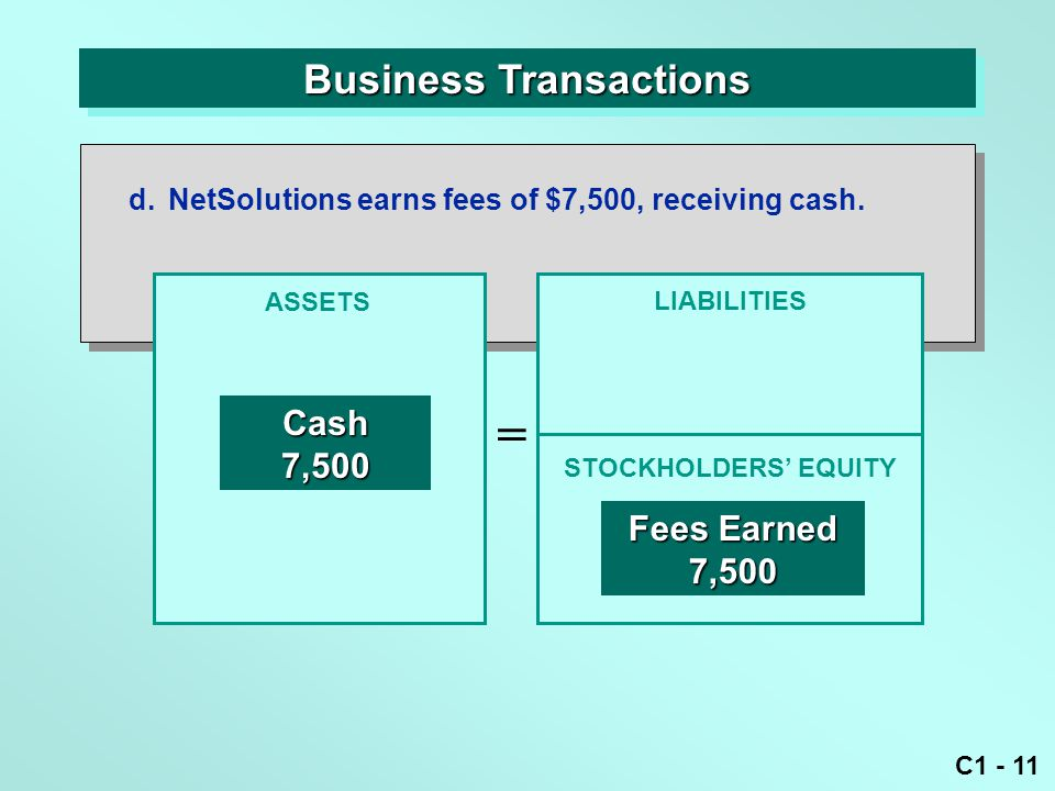 C1 - 11 Business Transactions ASSETS = LIABILITIES Cash7,500 Fees Earned 7,500 d.NetSolutions earns fees of $7,500, receiving cash. STOCKHOLDERS' EQUI