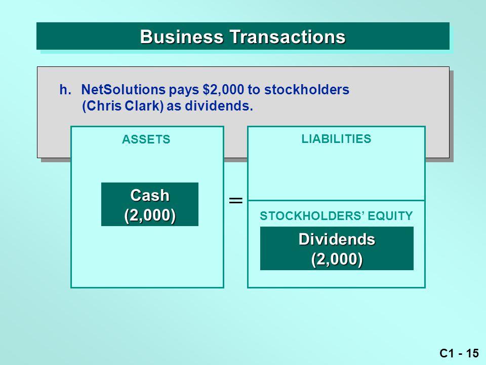 C1 - 15 Business Transactions ASSETS = LIABILITIES Cash(2,000) Dividends(2,000) h.