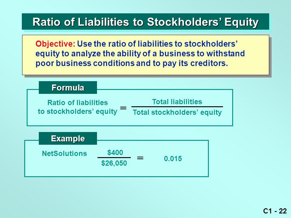 C1 - 22 Ratio of Liabilities to Stockholders' Equity Ratio of liabilities to stockholders' equity = Formula Objective: Use the ratio of liabilities to