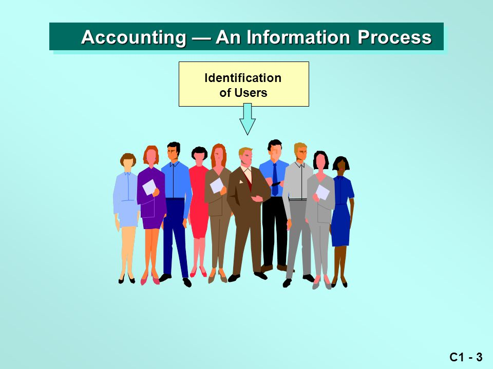 C1 - 3 Accounting — An Information Process Accounting — An Information Process Identification of Users