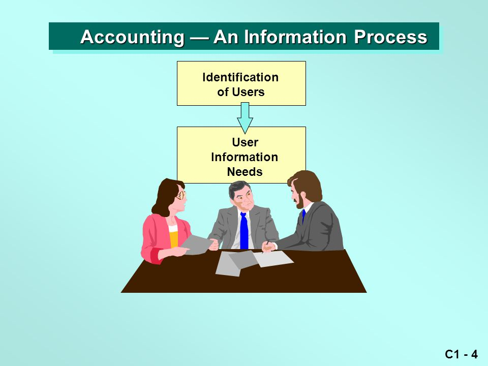 C1 - 4 User Information Needs Accounting — An Information Process Accounting — An Information Process Identification of Users