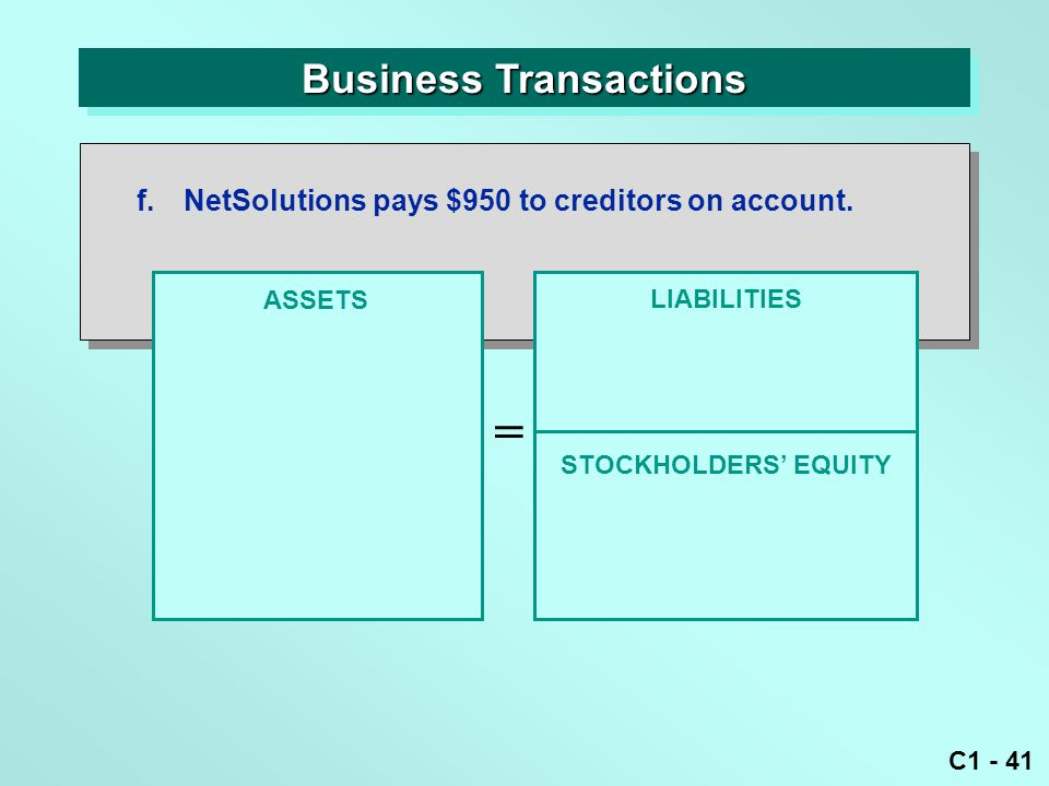 C1 - 41 Business Transactions ASSETS = LIABILITIES f.
