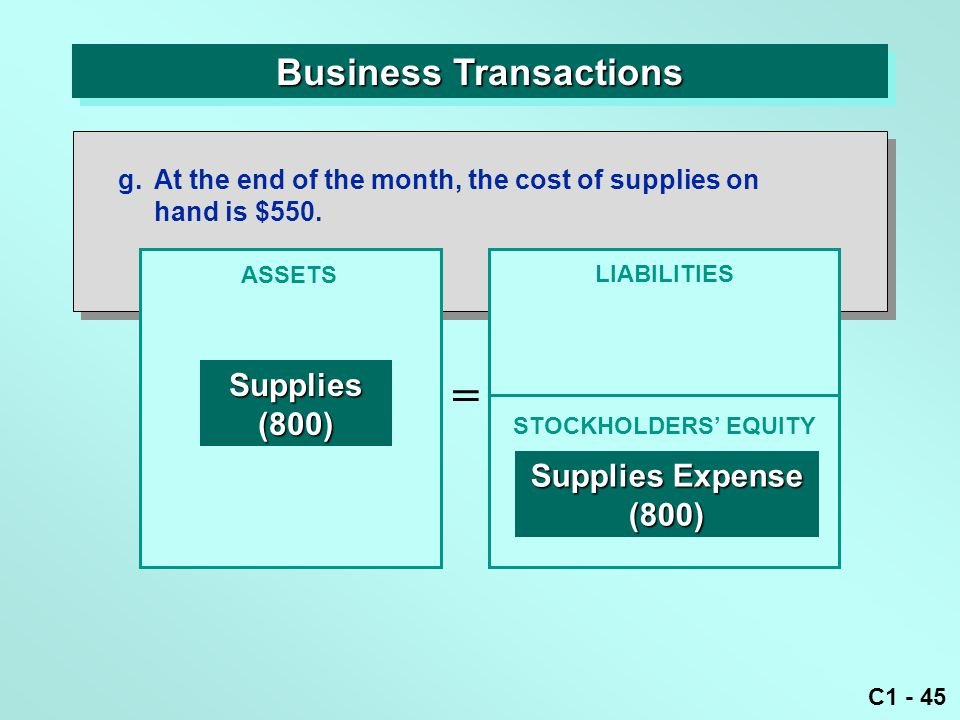C1 - 45 Business Transactions ASSETS = LIABILITIES Supplies(800) Supplies Expense (800) g.At the end of the month, the cost of supplies on hand is $55