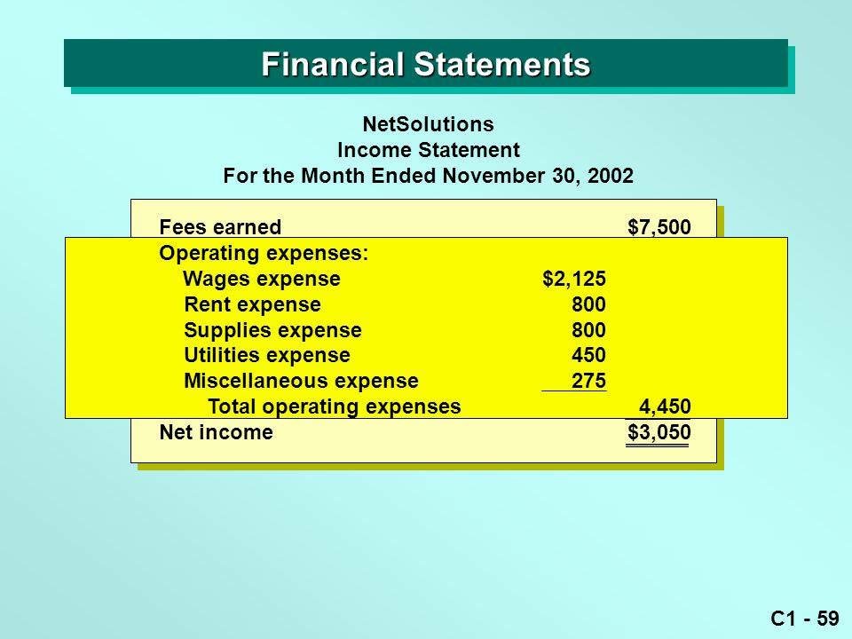 C1 - 59 Financial Statements NetSolutions Income Statement For the Month Ended November 30, 2002 Fees earned$7,500 Operating expenses: Wages expense$2,125 Rent expense800 Supplies expense800 Utilities expense450 Miscellaneous expense275 Total operating expenses4,450 Net income$3,050