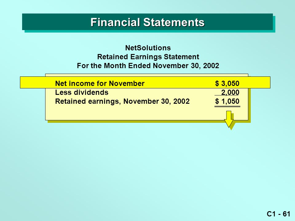 C1 - 61 Net income for November $ 3,050 Less dividends2,000 Retained earnings, November 30, 2002$ 1,050 NetSolutions Retained Earnings Statement For the Month Ended November 30, 2002 Financial Statements