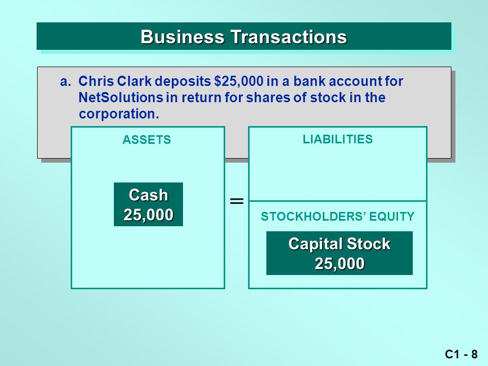 C1 - 8 a.Chris Clark deposits $25,000 in a bank account for NetSolutions in return for shares of stock in the corporation. ASSETS = Business Transacti