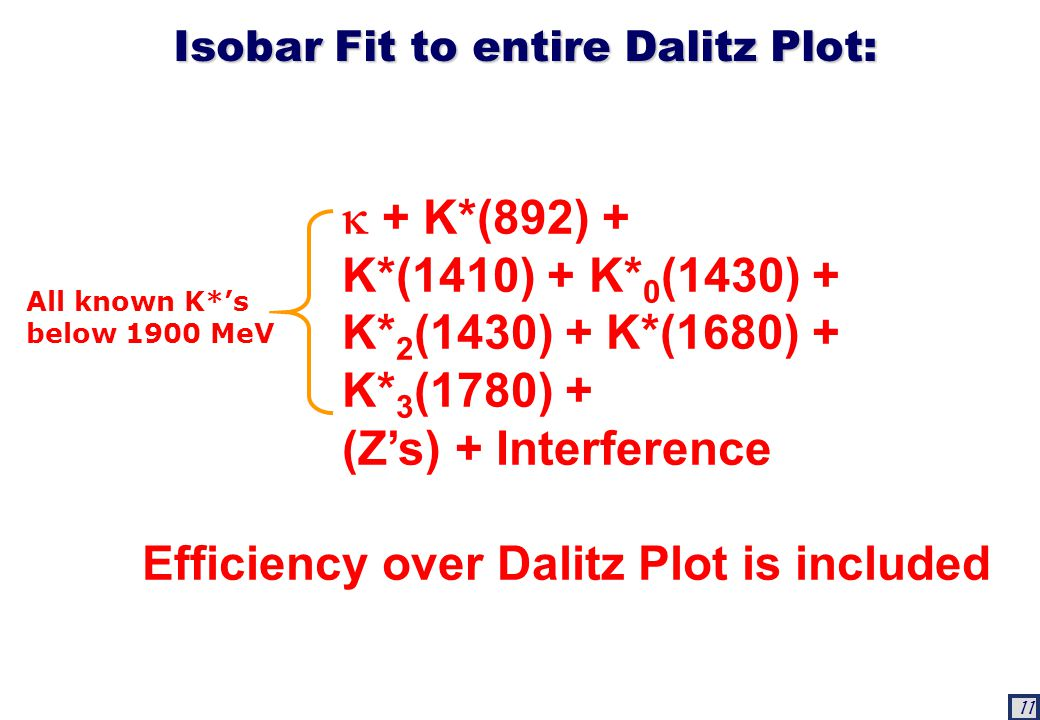 11 Isobar Fit to entire Dalitz Plot:  + K*(892) + K*(1410) + K* 0 (1430) + K* 2 (1430) + K*(1680) + K* 3 (1780) + (Z's) + Interference Efficiency over Dalitz Plot is included All known K*'s below 1900 MeV