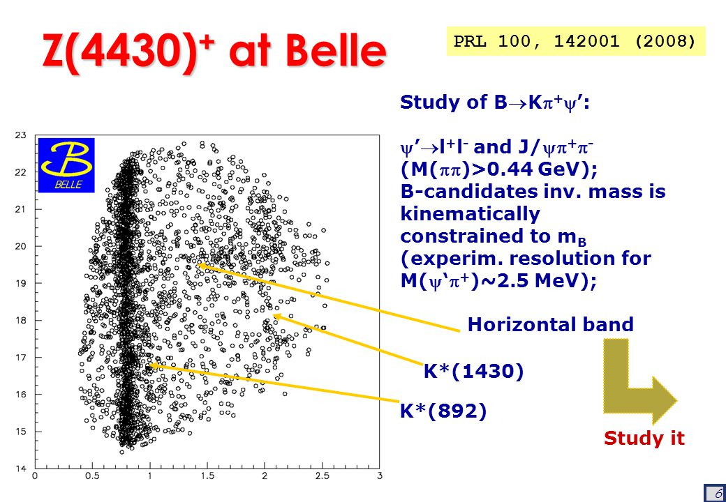 7 Z(4430) + at Belle Z(4430) + at Belle Total significance: 6.5 σ M = (4433±4  1) MeV  = (44 +17 -13 +30 -11 ) MeV Br(B  KZ)xBr(Z   (2S)  + )= (4.1±1.0±1.3)·10 -5 PRL 100, 142001 (2008) Veto Fit: S-wave Breit-Wigner + Background with kinematic thresholds Cross-checks: Z(4430) + is present in both ' subsamples