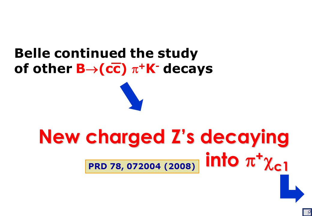9 New charged Z's decaying into  +  c1 Belle continued the study of other B(cc)  + K - decays PRD 78, 072004 (2008)