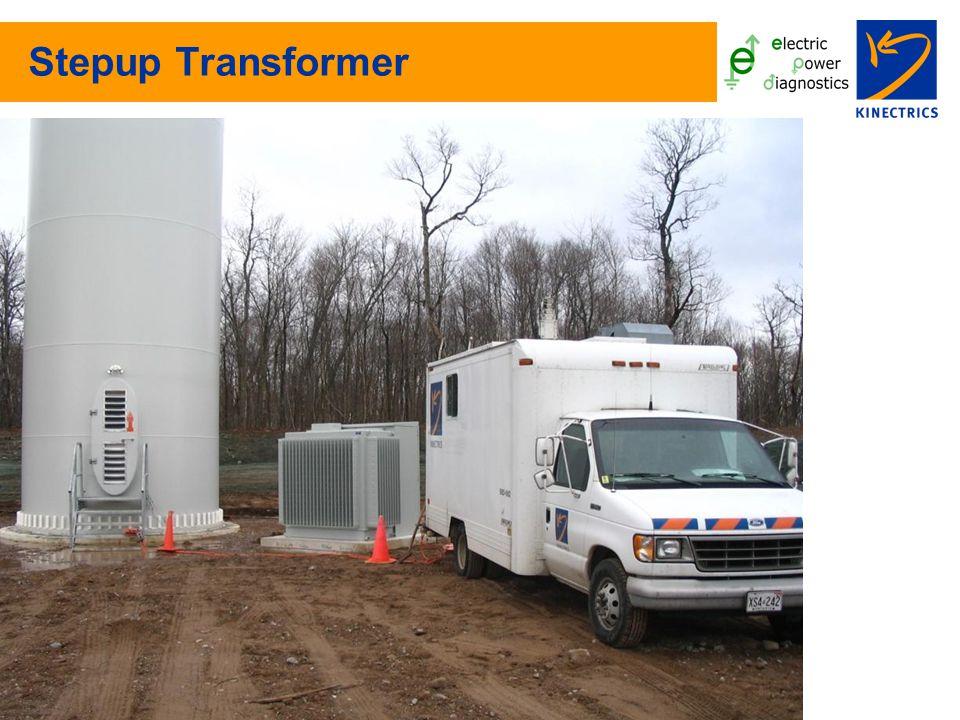 Stepup Transformer