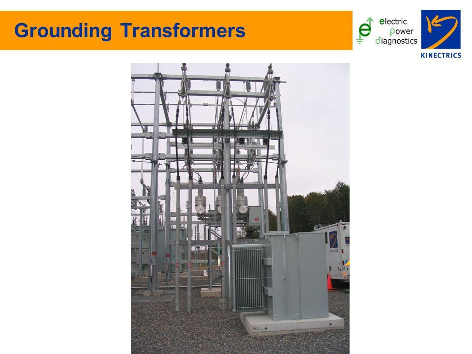 Grounding Transformers