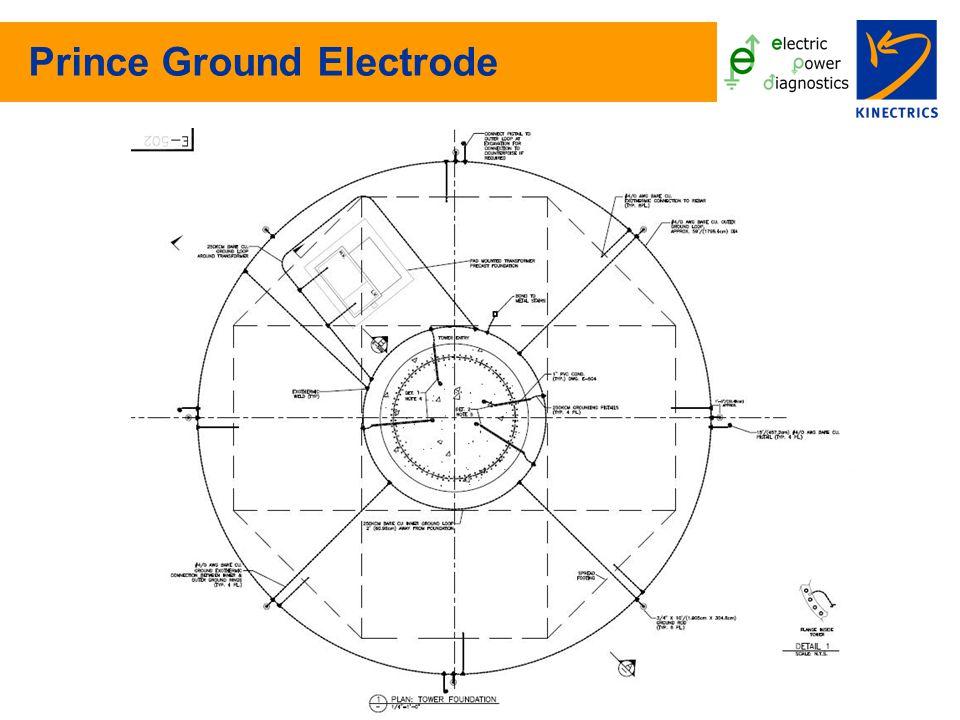 Prince Ground Electrode