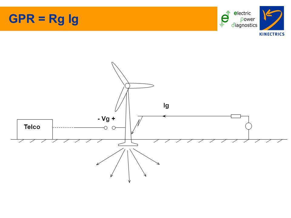 GPR = Rg Ig Ig - Vg + Telco