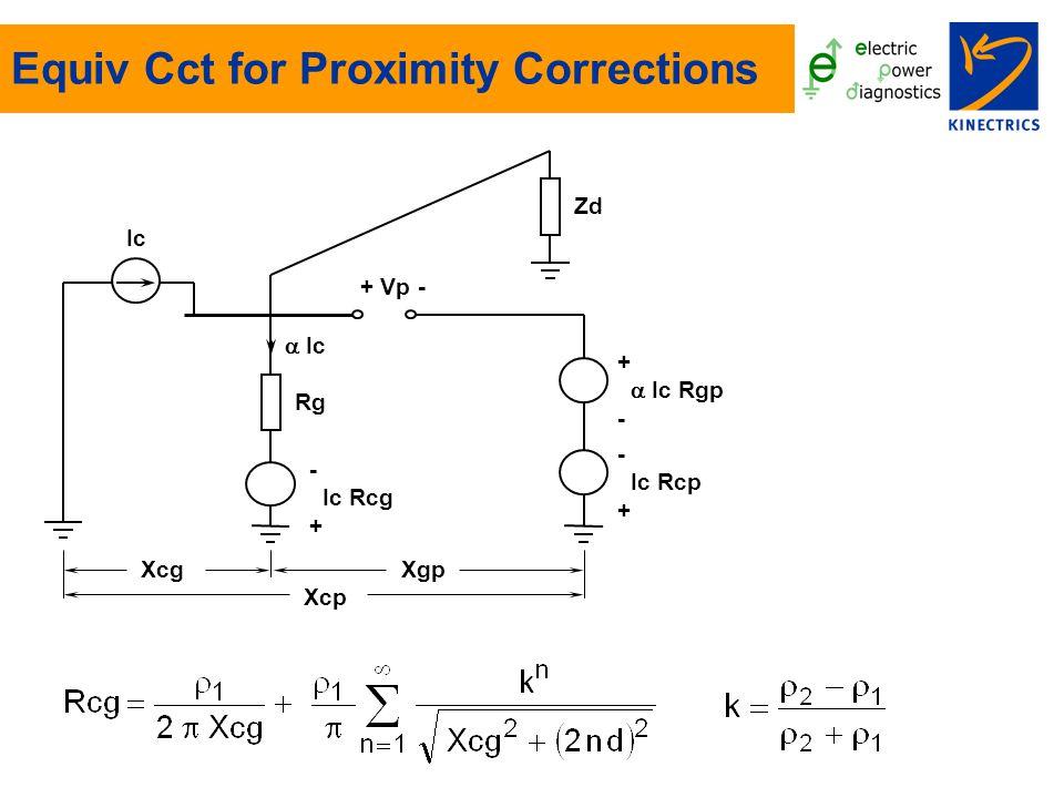 Equiv Cct for Proximity Corrections XcgXgp Xcp Ic - Ic Rcg +  Ic +  Ic Rgp - Ic Rcp + + Vp - Zd Rg