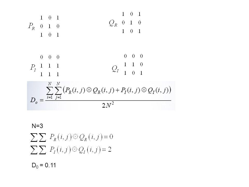 N=3 D 0 = 0.11