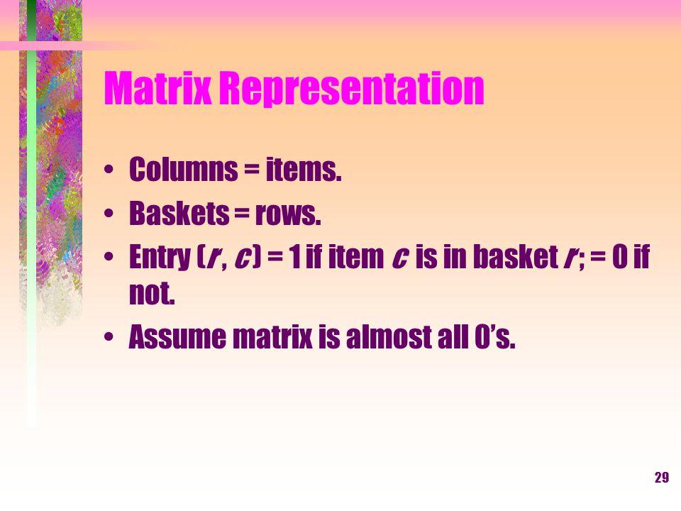 30 In Matrix Form mcpbj {m,c,p}11010 {m,p}10100 {m,b}10010 {c,j}01001 {m,p,b}10110 {m,p,b,j}10111 {c,b,j}01011 {p,b}00110