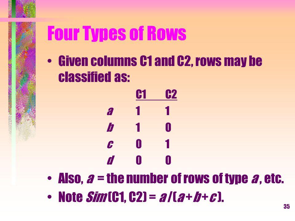36 Min Hashing Imagine the rows permuted randomly.