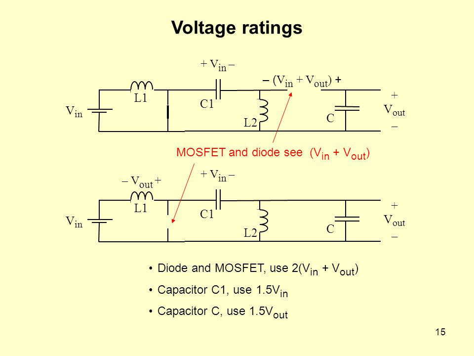 15 Voltage ratings MOSFET and diode see (V in + V out ) Diode and MOSFET, use 2(V in + V out ) Capacitor C1, use 1.5V in Capacitor C, use 1.5V out V i