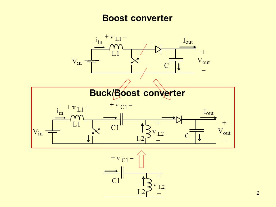 2 Boost converter + V out – I C V in i L1 + v L1 – Buck/Boost converter + v L2 – C1 + v C1 – L2 V in i L1 + v L1 – + v L2 – C1 + v C1 – L2 + V out – I C