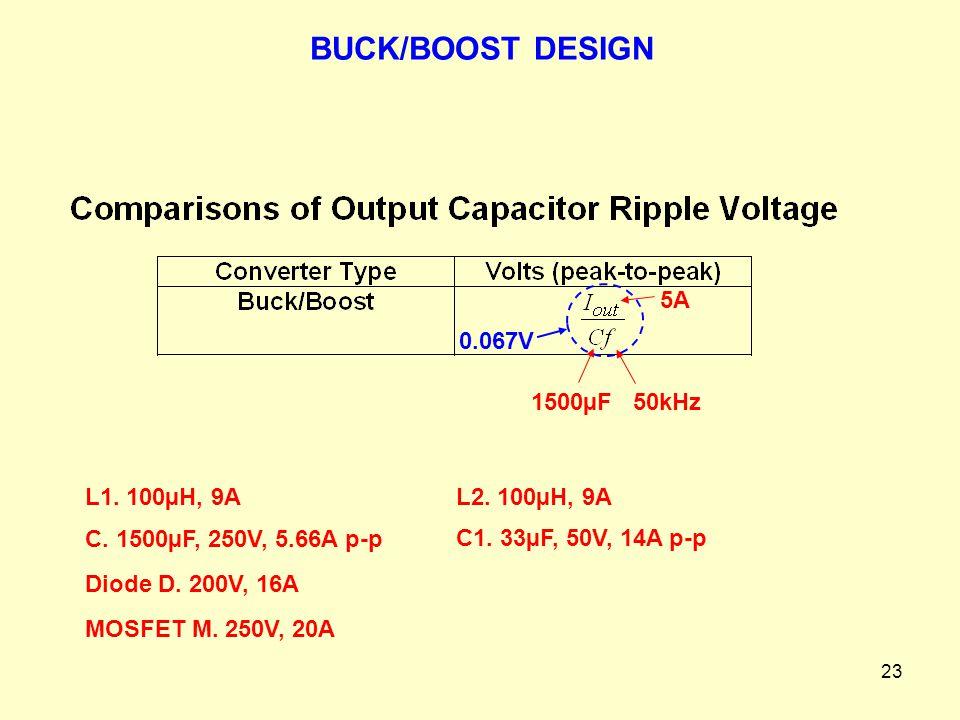 23 5A 1500µF 50kHz 0.067V MOSFET M.250V, 20A L1. 100µH, 9A C.