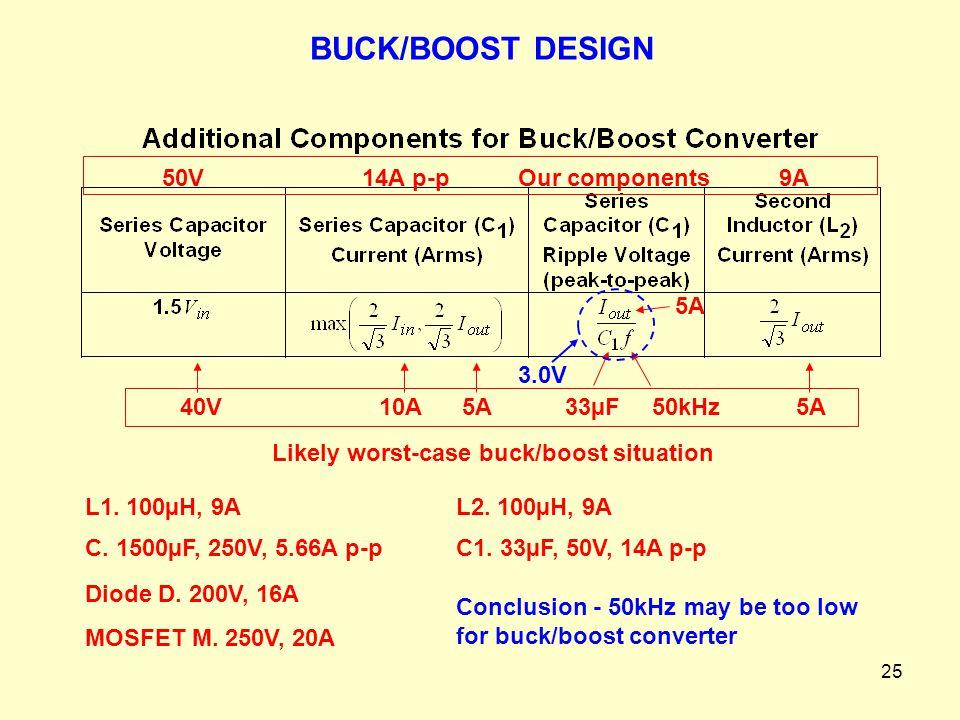 25 MOSFET M.250V, 20A L1. 100µH, 9A C. 1500µF, 250V, 5.66A p-p Diode D.