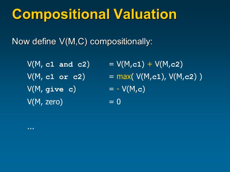 Compositional Valuation Now define V(M,C) compositionally: V(M, c1 and c2 ) = V(M, c1 ) + V(M, c2 ) V(M, c1 or c2 )= max( V(M, c1 ), V(M, c2 ) ) V(M, give c )= - V(M, c ) V(M, zero)= 0...
