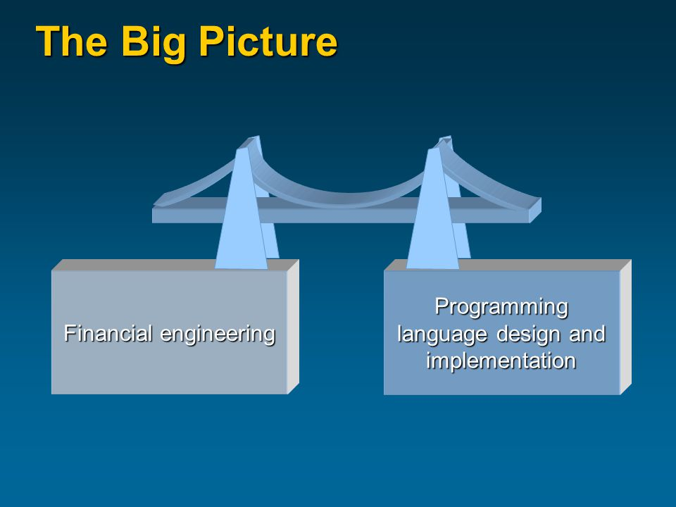 Financial engineering Programming language design and implementation The Big Picture