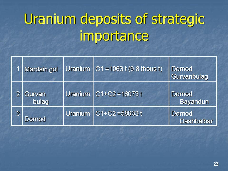 23 Uranium deposits of strategic importance 1 Mardain gol Uranium C1 =1063 t (9.8 thous t) DornodGurvanbulag 2 Gurvan bulag Uranium C1+C2 =16073 t Dor