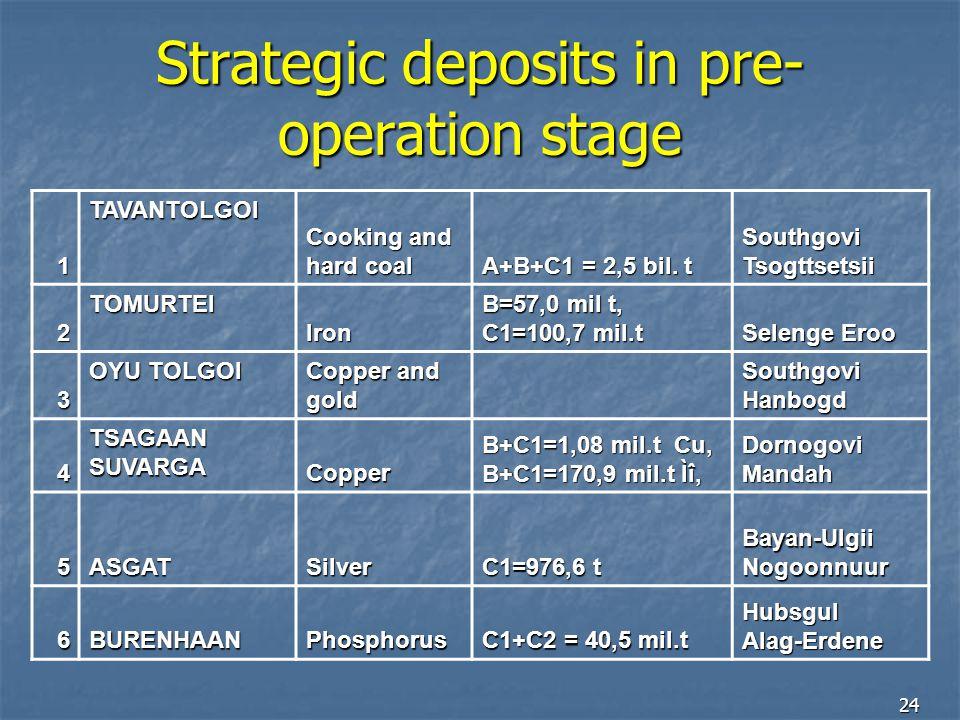 24 Strategic deposits in pre- operation stage 1 TAVANTOLGOI Cooking and hard coal A+B+C1 = 2,5 bil. t Southgovi Tsogttsetsii 2 TOMURTEI Iron B=57,0 mi