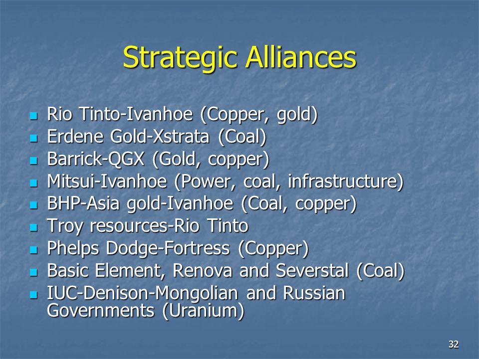 32 Strategic Alliances Rio Tinto-Ivanhoe (Copper, gold) Rio Tinto-Ivanhoe (Copper, gold) Erdene Gold-Xstrata (Coal) Erdene Gold-Xstrata (Coal) Barrick