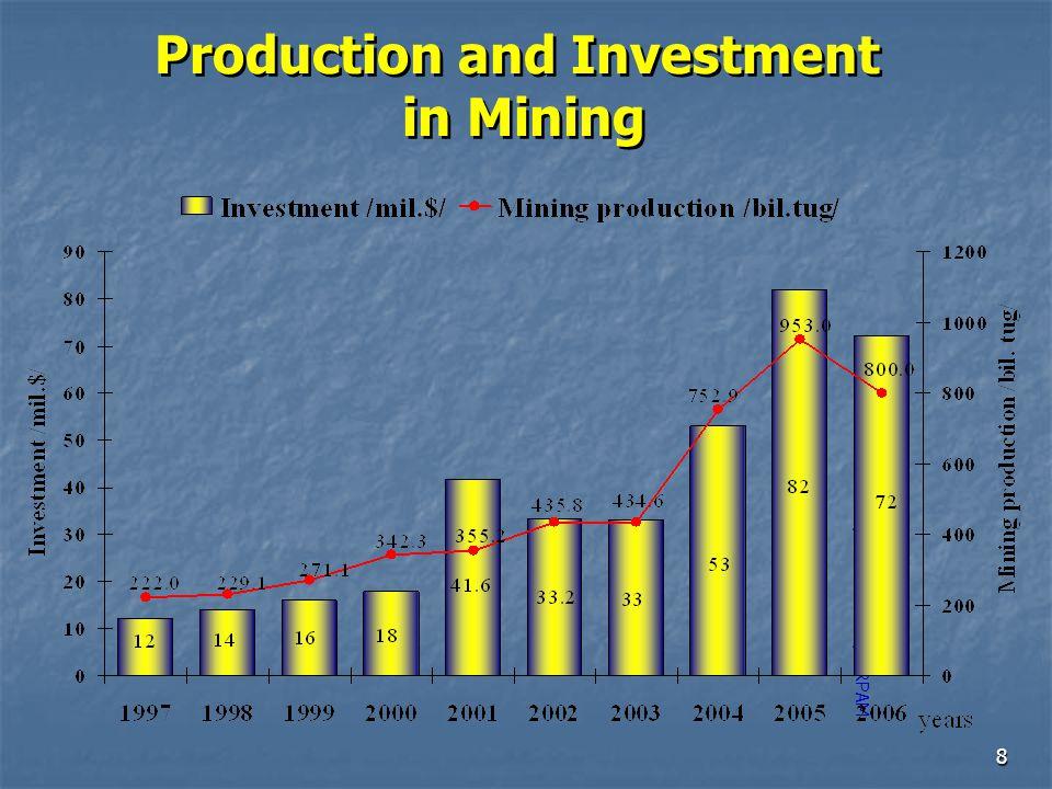 9 Mining sector